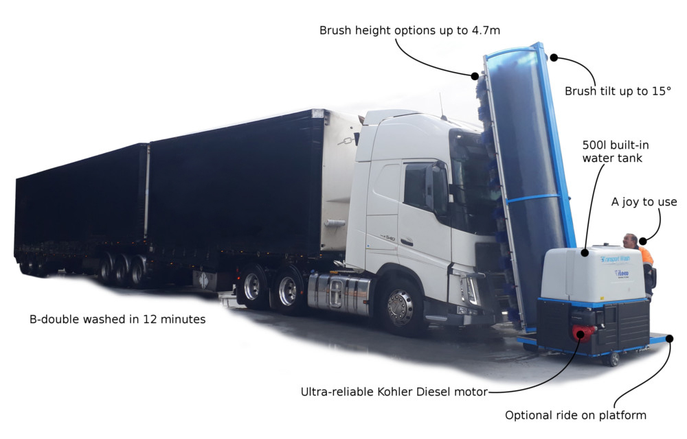 EasyWash Mobile TruckWash