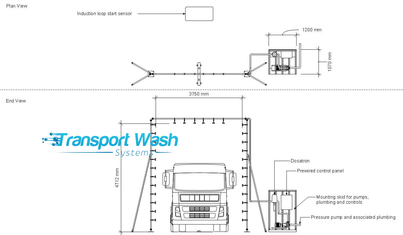 Disinfection Plan View